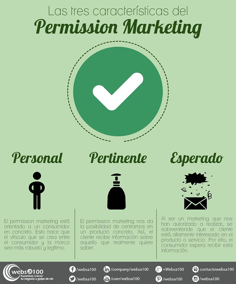 permission bases de datos de email