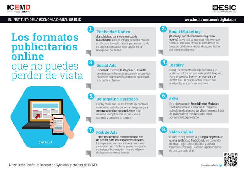 publicidad Inbound Marketing para el sector ecommerce