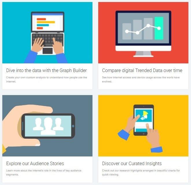 consumer barometer de google characteristics