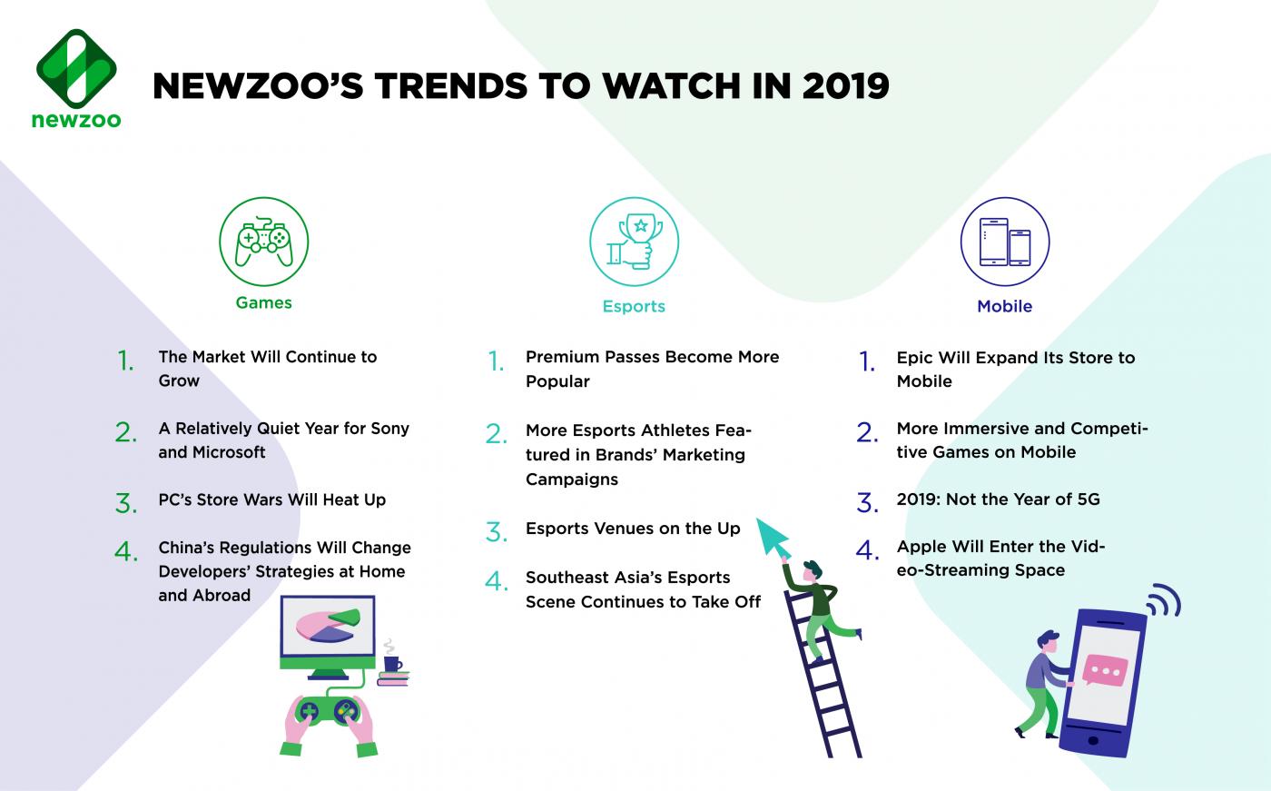 tendencias en esports en 2019