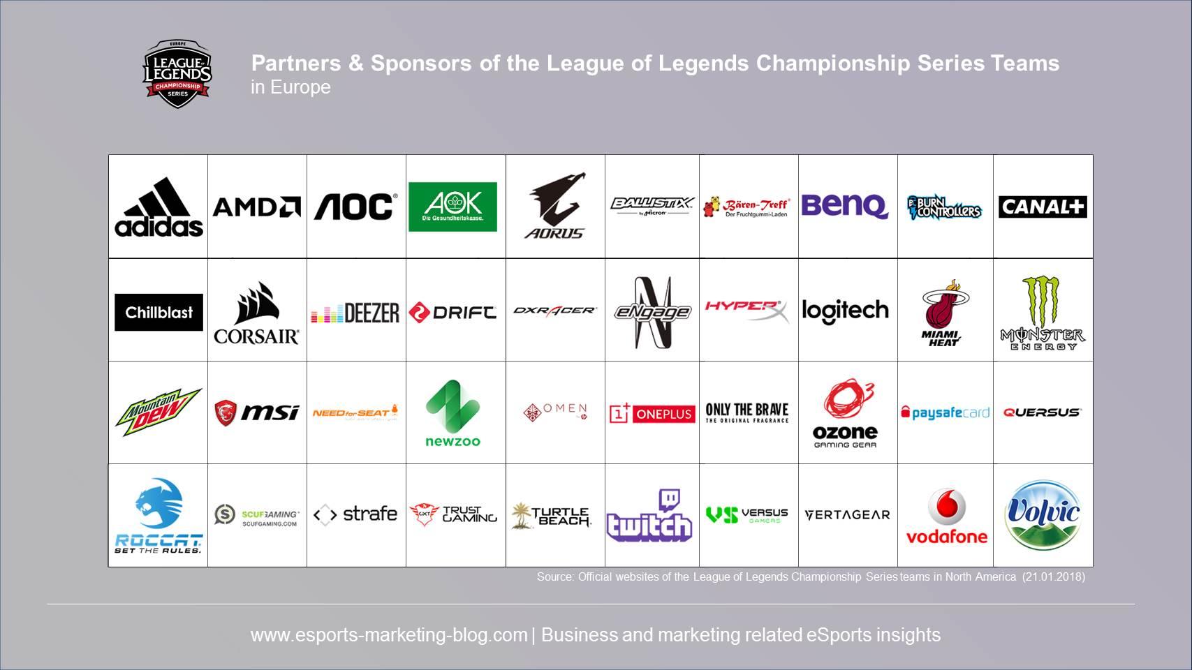 Cómo patrocinar equipos de eSports