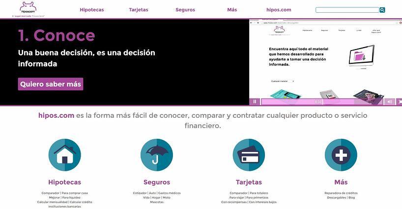 performance marketing bancario en México hipos