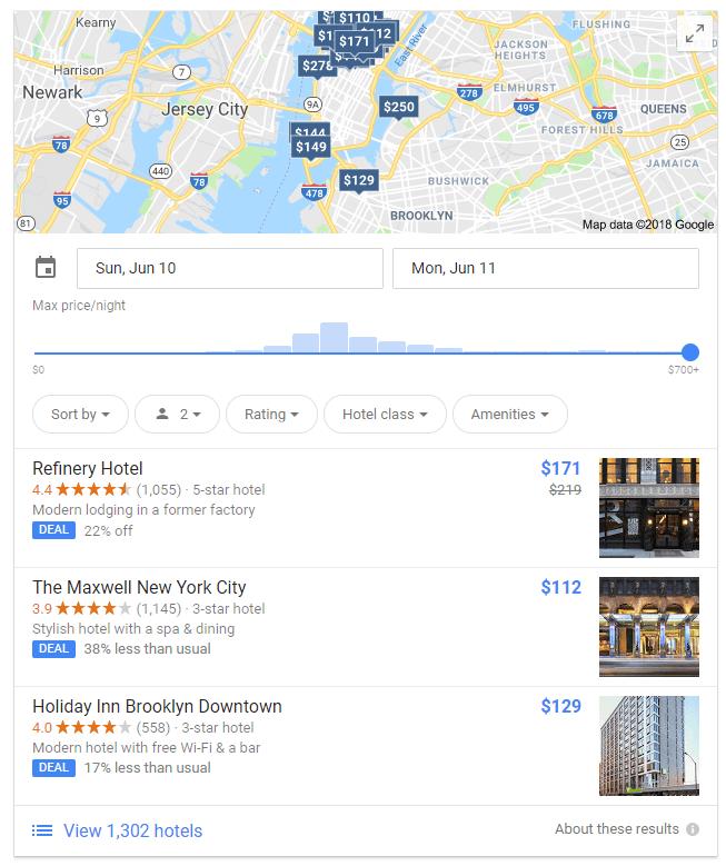 Google Hotel Ads ny