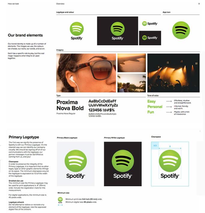 qué es el brandbook: Spotify