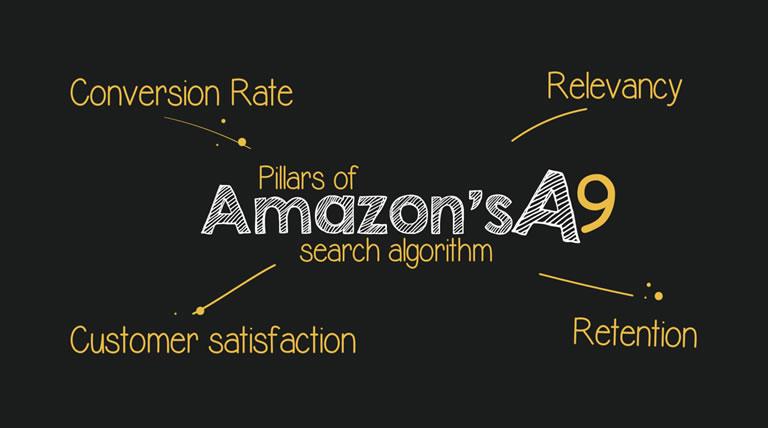 Amazon Search Shuffle - S9