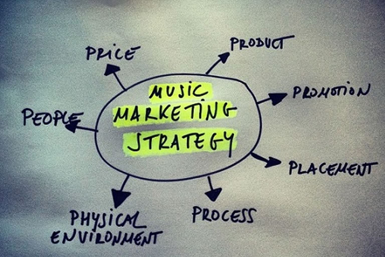 estrategias de marketing musical