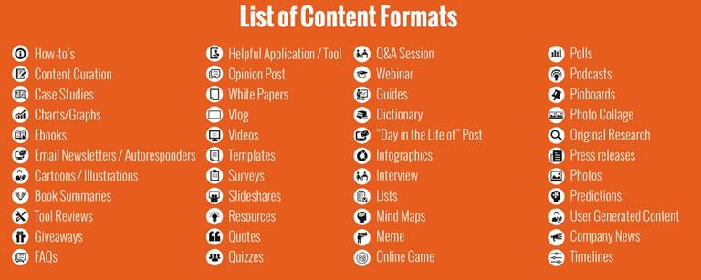 Lista de formatos de marketing de contenidos