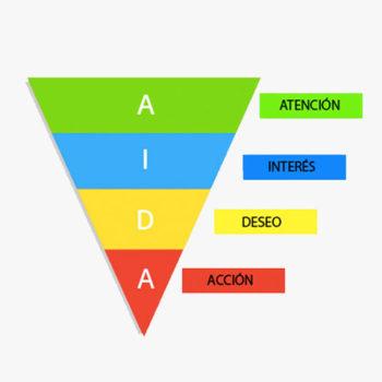 ejemplos del método AIDA