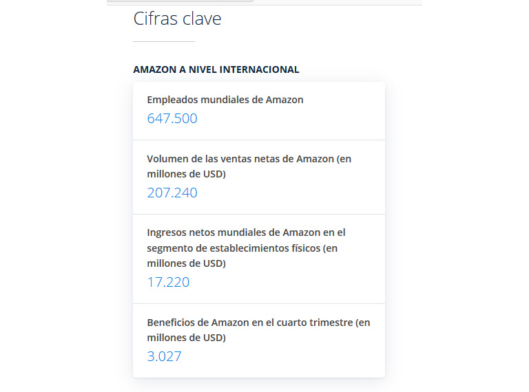 Datos sobre Amazon