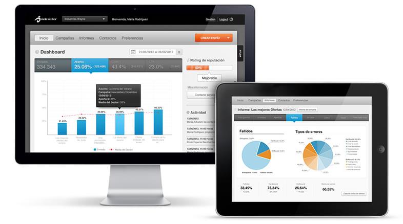 web como una herramienta de ventas: diseño responsive