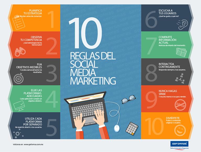 reglas del social media marketing