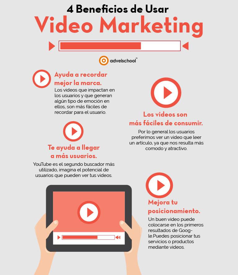 Beneficios del vídeo marketing