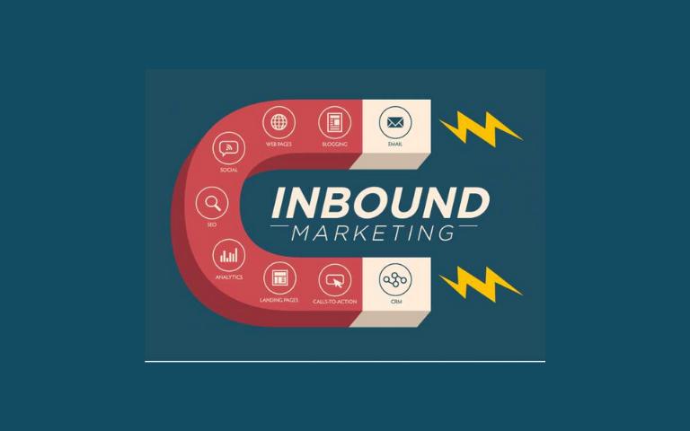 Posts patrocinados en Inbound marketing