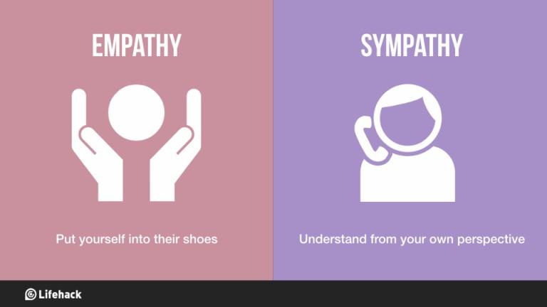 Empatia y marketing