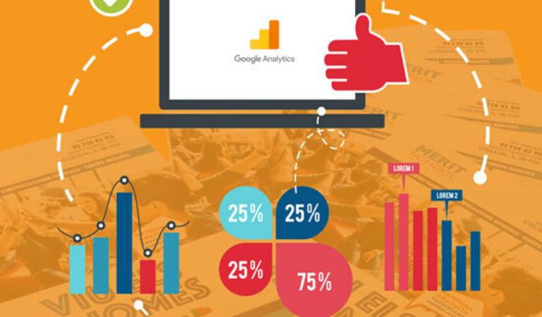 Ventajas de medir campañas con Google Analytics