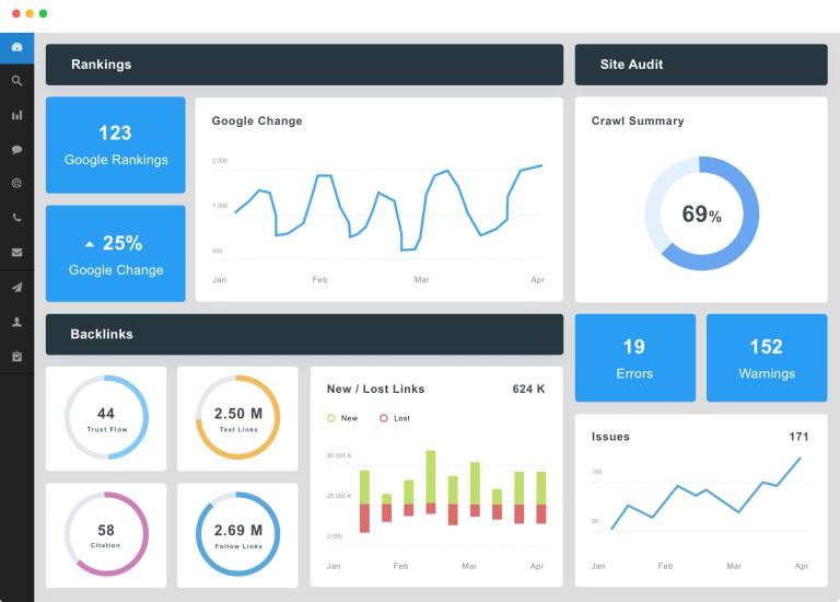 Desarrollar una auditoría de marketing digital