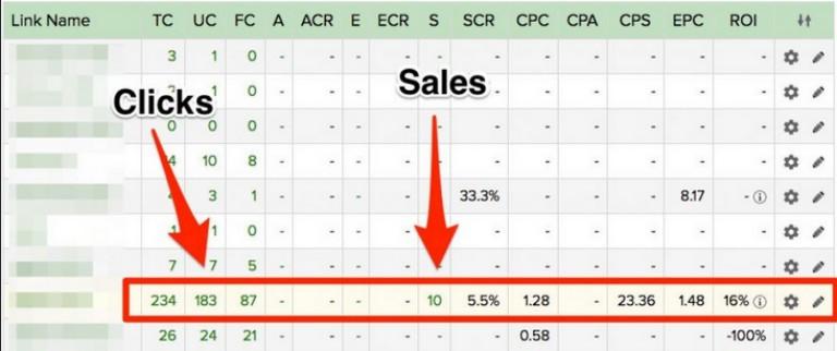 herramientas de tracking en marketing: Click Magic