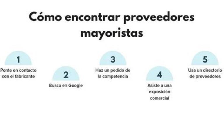 Cómo encontrar proveedores de dropshipping en Colombia