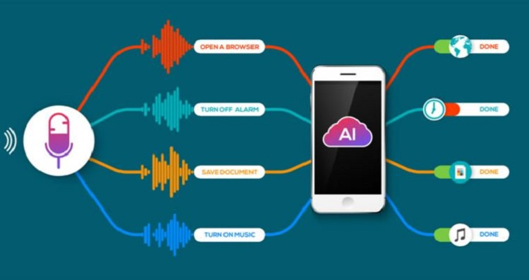 Optimizar tu web para voice search