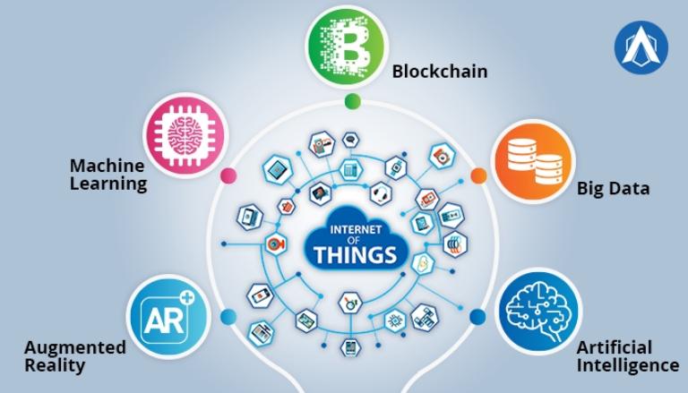 Nuevas tendencias de Big Data y el IoT