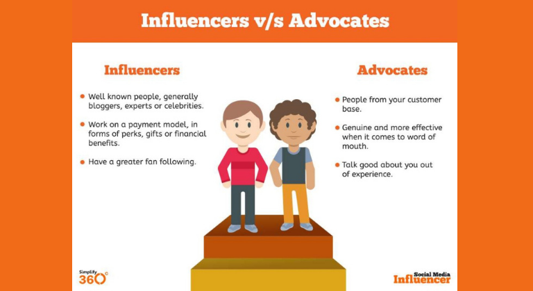 Advocates Vs. Influencers