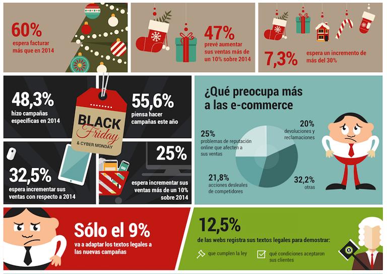Estrategia para ecommerce en navidad