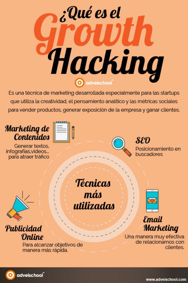 Qué es el Growth Hacking B2B