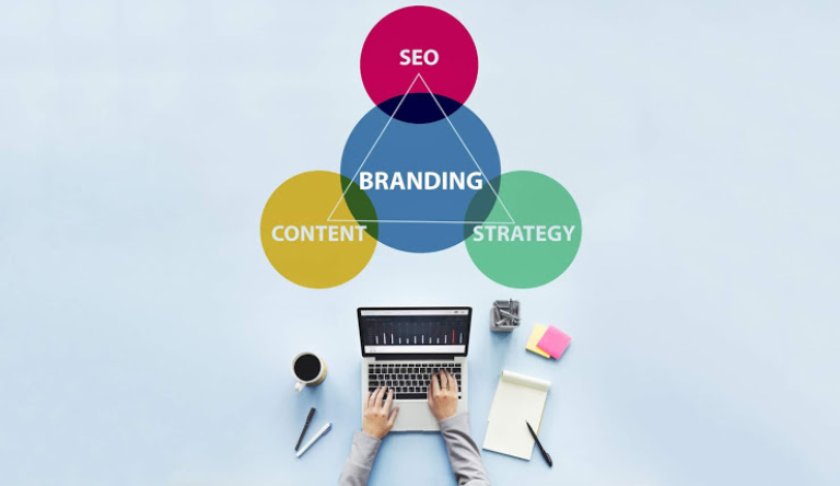 Estrategias de Branding y SEO