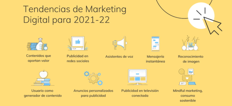 Tendencias de marketing digital en 2021