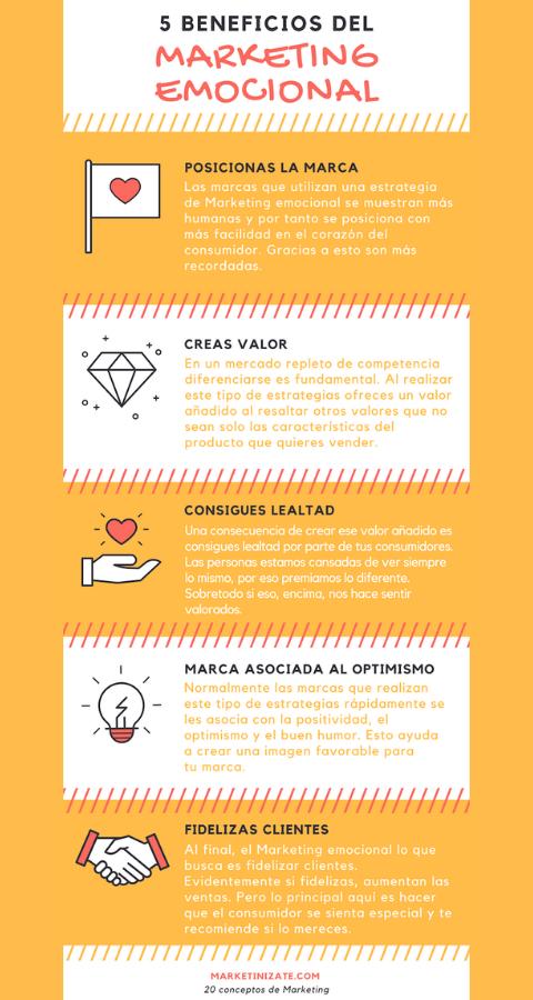 Beneficios del marketing emocional