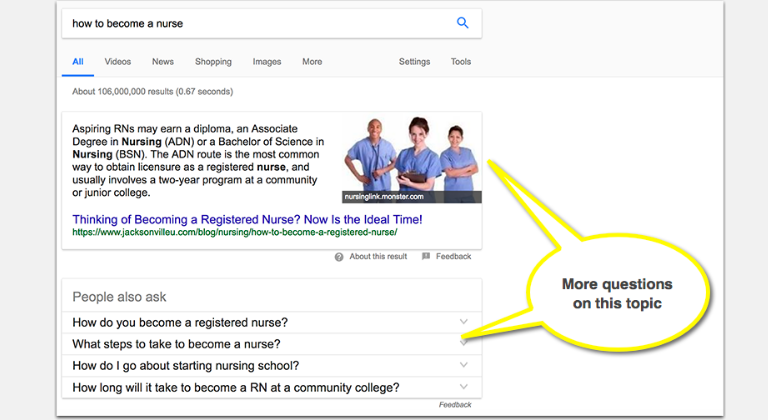 Featured Snippet Optimization