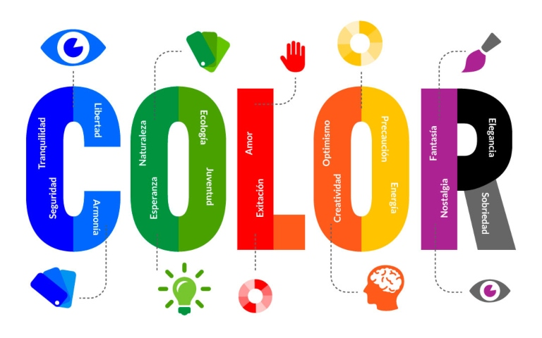 Uso del color en el branding