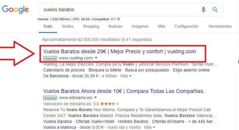 Comparativa entre Google y Facebook ads