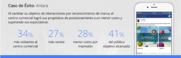 Agencia de Facebook Ads