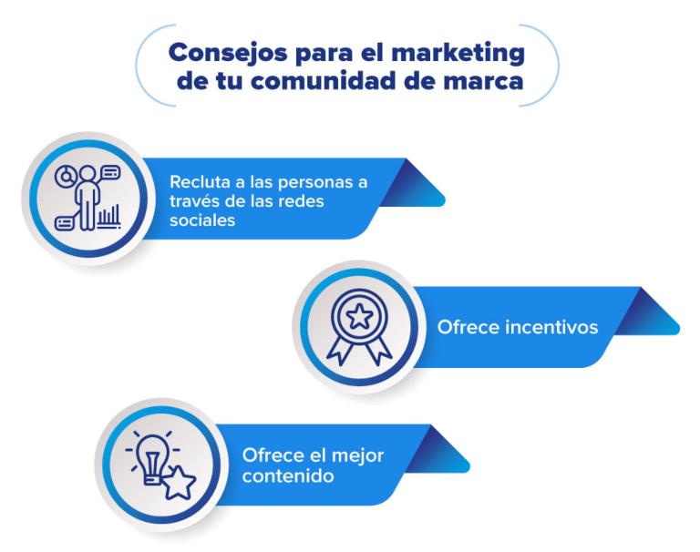 Consejos para el marketing de tu comunidad de marca