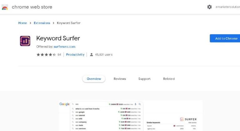 Extensiones de Chrome para marketing digital: Keyword surfer