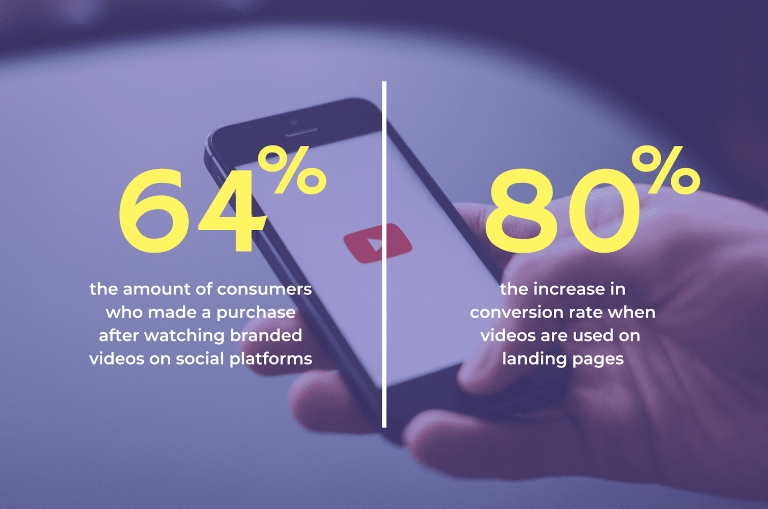 El vídeo marketing en directo es tendencia