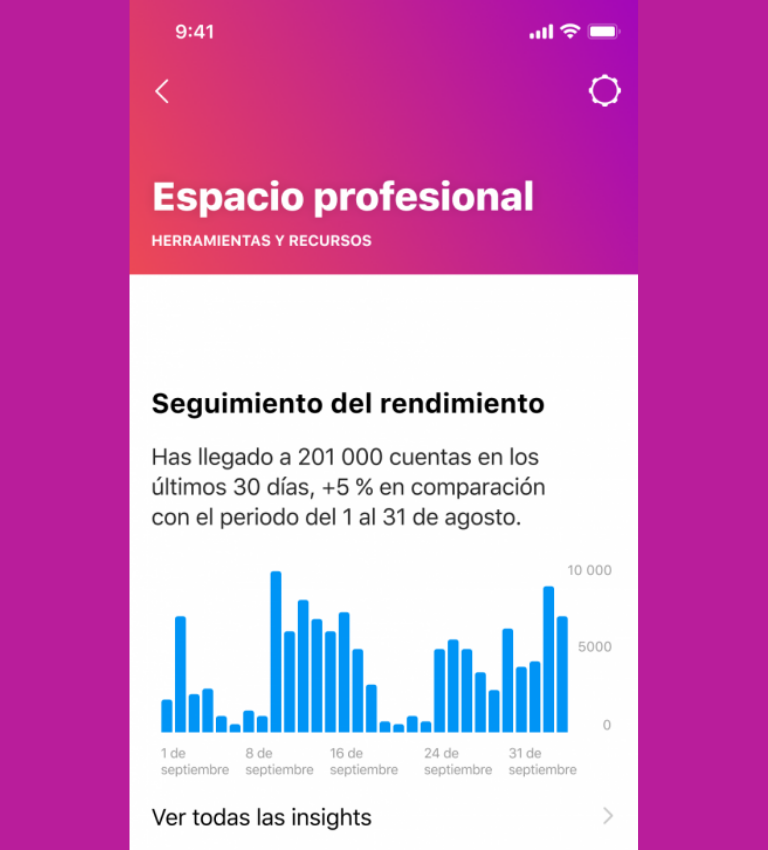 Novedades sobre Instagram Insights