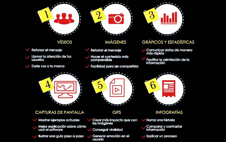 Bancos de imágenes gratuitos: Top contenidos visuales