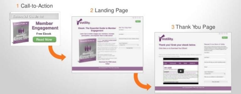 Vincular el CTA a la landing page