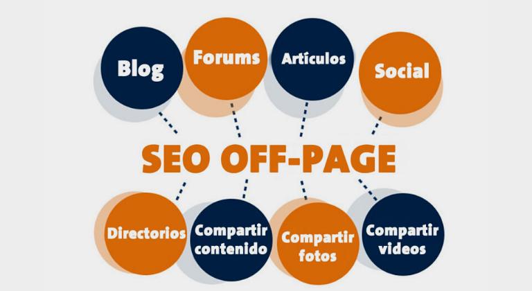 SEO off page: checklist SEO