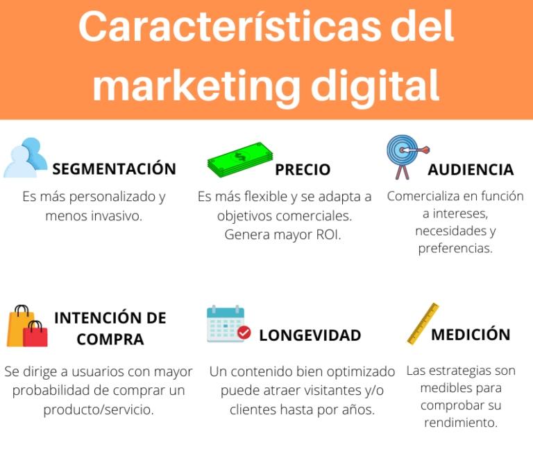 Características del marketing digital